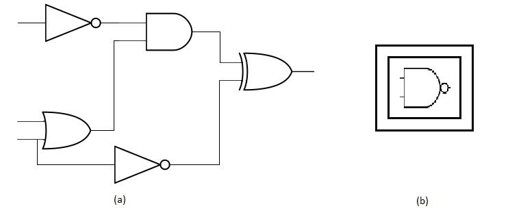(a) Boolean circuit example and (b) representation of generic digital circuit